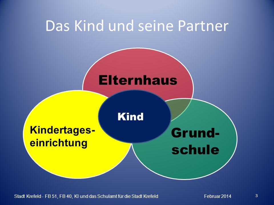 Das Kind und seine Partner Elternhaus Grund- schule Kind 3 Stadt Krefeld - FB 51, FB 40, KI und das Schulamt für die Stadt Krefeld Februar 2014 Kinder