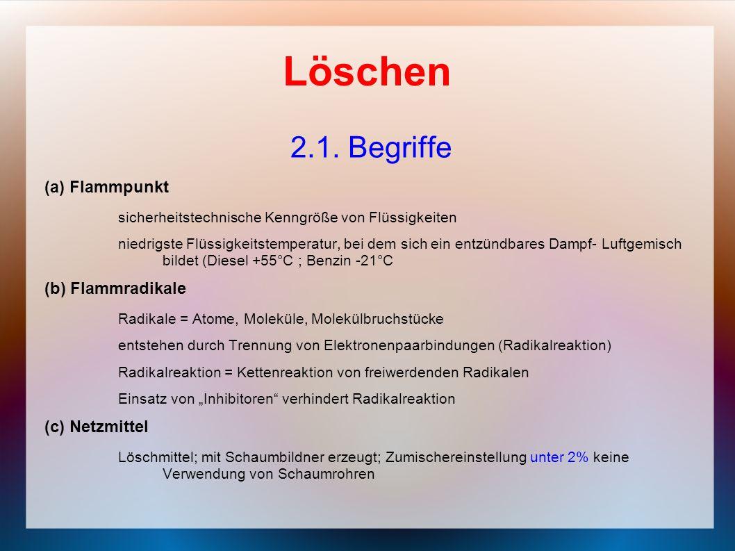 Löschen 2.1. Begriffe (a) Flammpunkt sicherheitstechnische Kenngröße von Flüssigkeiten niedrigste Flüssigkeitstemperatur, bei dem sich ein entzündbare