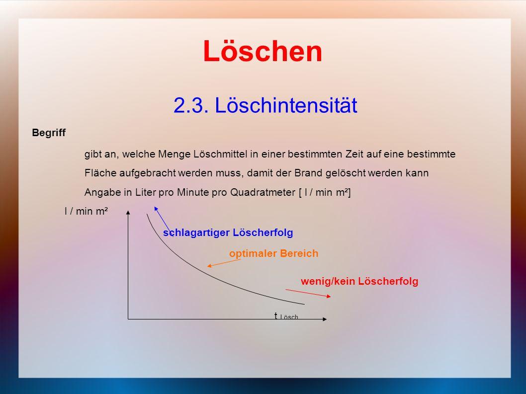 Löschen 2.3. Löschintensität Begriff gibt an, welche Menge Löschmittel in einer bestimmten Zeit auf eine bestimmte Fläche aufgebracht werden muss, dam
