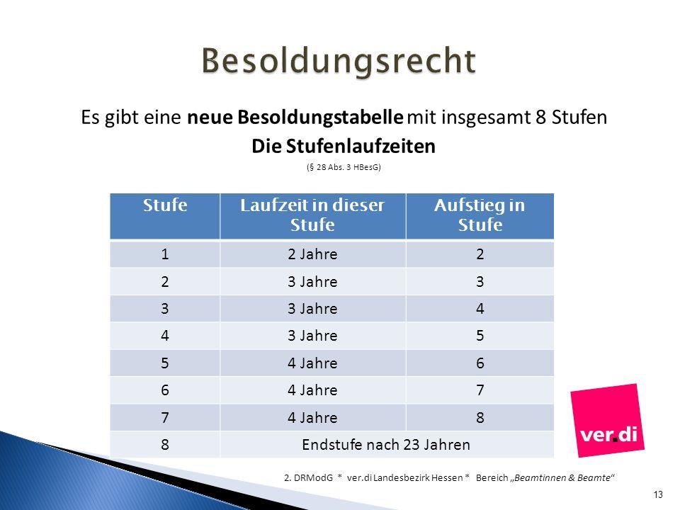Es gibt eine neue Besoldungstabelle mit insgesamt 8 Stufen Die Stufenlaufzeiten (§ 28 Abs. 3 HBesG) 13 2. DRModG * ver.di Landesbezirk Hessen * Bereic
