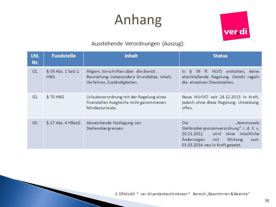Ausstehende Verordnungen (Auszug): 58 2. DRModG * ver.di Landesbezirk Hessen * Bereich Beamtinnen & Beamte Lfd. Nr. FundstelleInhaltStatus 01.§ 59 Abs