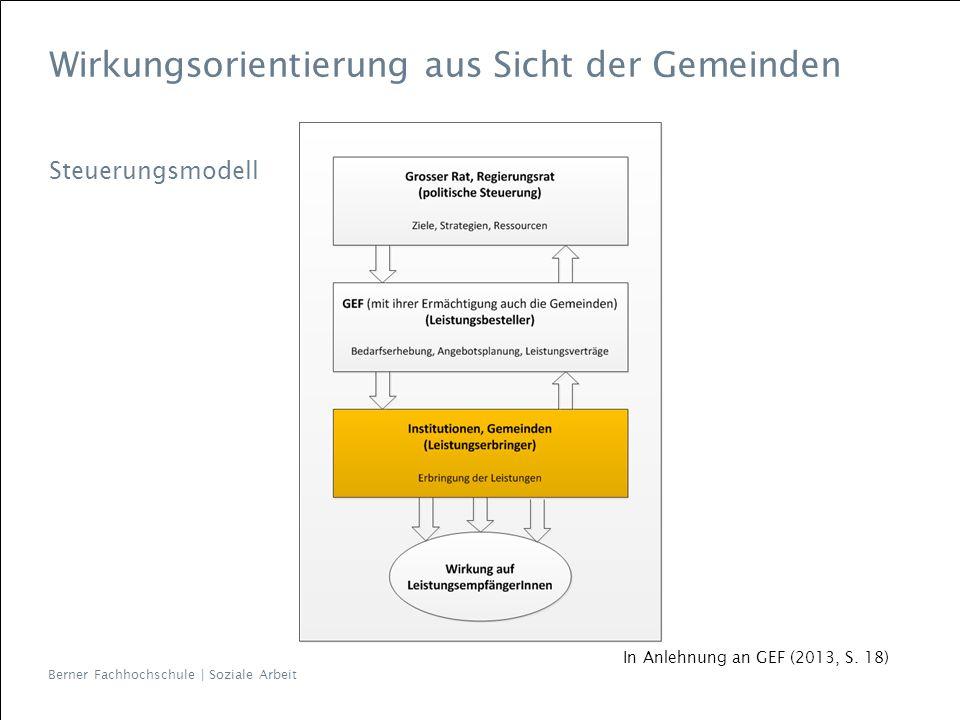 Berner Fachhochschule | Soziale Arbeit Wirkungsorientierung aus Sicht der Gemeinden Steuerungsmodell In Anlehnung an GEF (2013, S. 18)