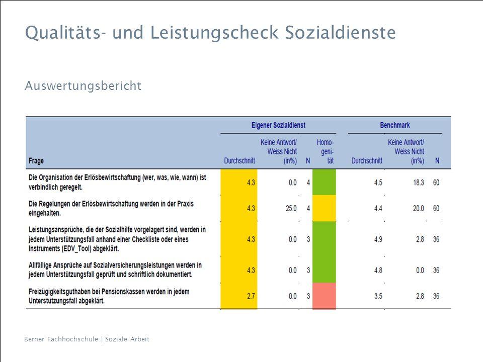 Berner Fachhochschule | Soziale Arbeit Qualitäts- und Leistungscheck Sozialdienste Auswertungsbericht