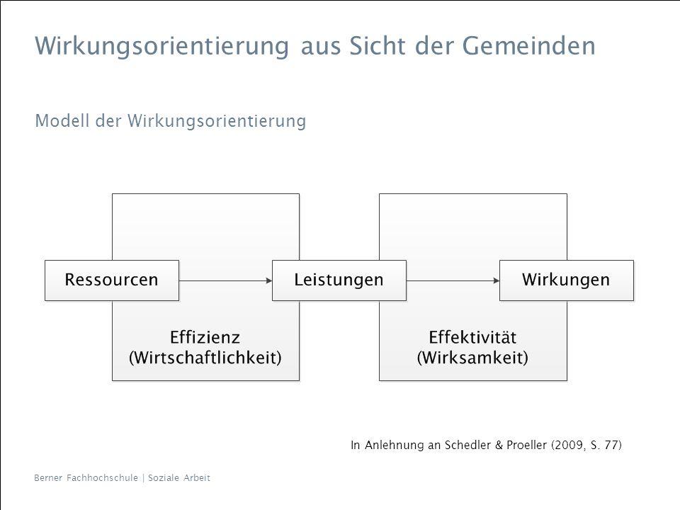 Berner Fachhochschule | Soziale Arbeit Wirkungsorientierung aus Sicht der Gemeinden Modell der Wirkungsorientierung In Anlehnung an Schedler & Proelle