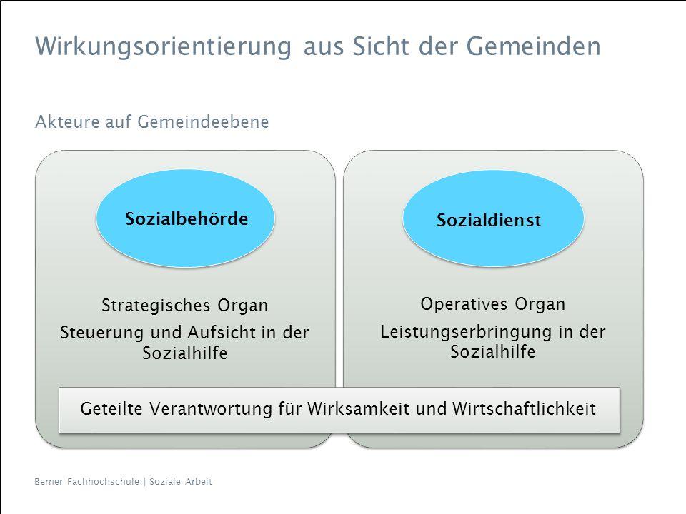 Berner Fachhochschule | Soziale Arbeit Wirkungsorientierung aus Sicht der Gemeinden Akteure auf Gemeindeebene Strategisches Organ Steuerung und Aufsic