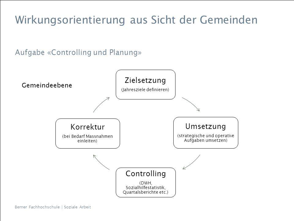 Berner Fachhochschule | Soziale Arbeit Wirkungsorientierung aus Sicht der Gemeinden Aufgabe «Controlling und Planung» Zielsetzung (Jahresziele definie
