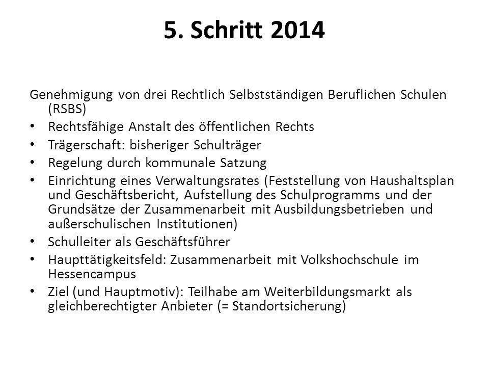 5. Schritt 2014 Genehmigung von drei Rechtlich Selbstständigen Beruflichen Schulen (RSBS) Rechtsfähige Anstalt des öffentlichen Rechts Trägerschaft: b