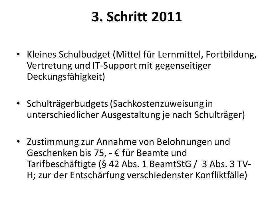 3. Schritt 2011 Kleines Schulbudget (Mittel für Lernmittel, Fortbildung, Vertretung und IT-Support mit gegenseitiger Deckungsfähigkeit) Schulträgerbud
