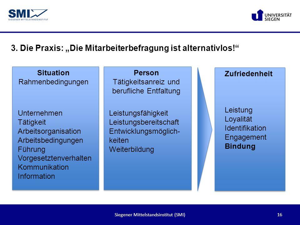 16Siegener Mittelstandsinstitut (SMI) 3. Die Praxis: Die Mitarbeiterbefragung ist alternativlos! Situation Rahmenbedingungen Person Tätigkeitsanreiz u