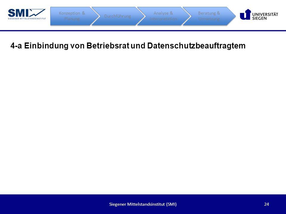24Siegener Mittelstandsinstitut (SMI) 4-a Einbindung von Betriebsrat und Datenschutzbeauftragtem Konzeption & Planung Durchführung Analyse & Interpret
