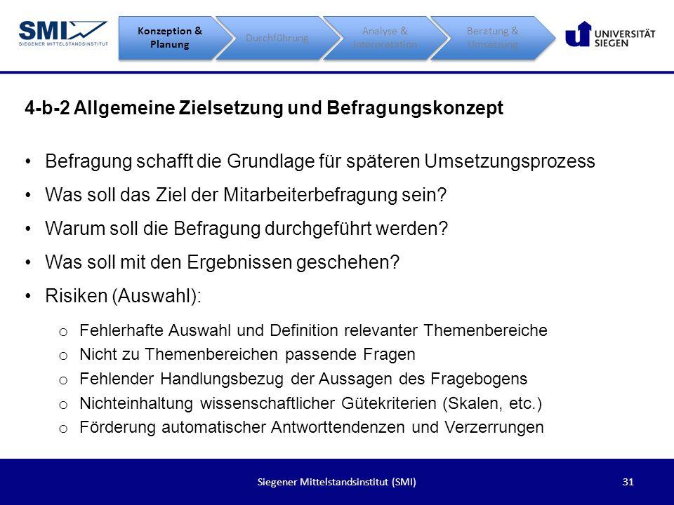 31Siegener Mittelstandsinstitut (SMI) 4-b-2 Allgemeine Zielsetzung und Befragungskonzept Konzeption & Planung Durchführung Analyse & Interpretation Be