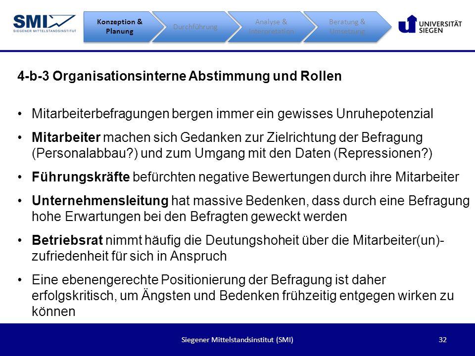 32Siegener Mittelstandsinstitut (SMI) 4-b-3 Organisationsinterne Abstimmung und Rollen Konzeption & Planung Durchführung Analyse & Interpretation Bera