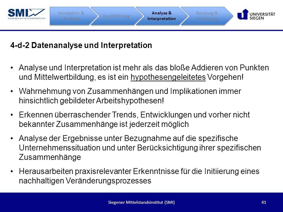 41Siegener Mittelstandsinstitut (SMI) 4-d-2 Datenanalyse und Interpretation Konzeption & Planung Durchführung Analyse & Interpretation Beratung & Umse