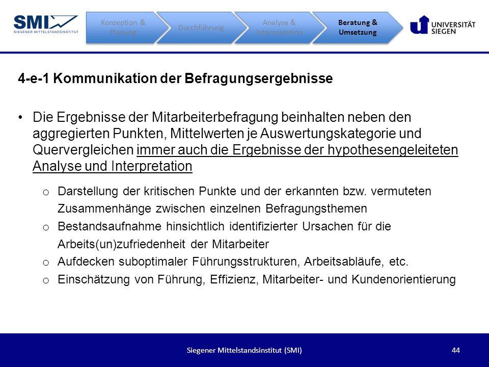 44Siegener Mittelstandsinstitut (SMI) 4-e-1 Kommunikation der Befragungsergebnisse Konzeption & Planung Durchführung Analyse & Interpretation Beratung