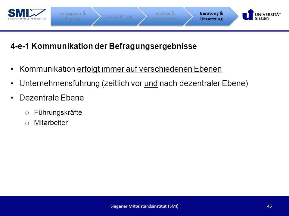 46Siegener Mittelstandsinstitut (SMI) 4-e-1 Kommunikation der Befragungsergebnisse Konzeption & Planung Durchführung Analyse & Interpretation Beratung