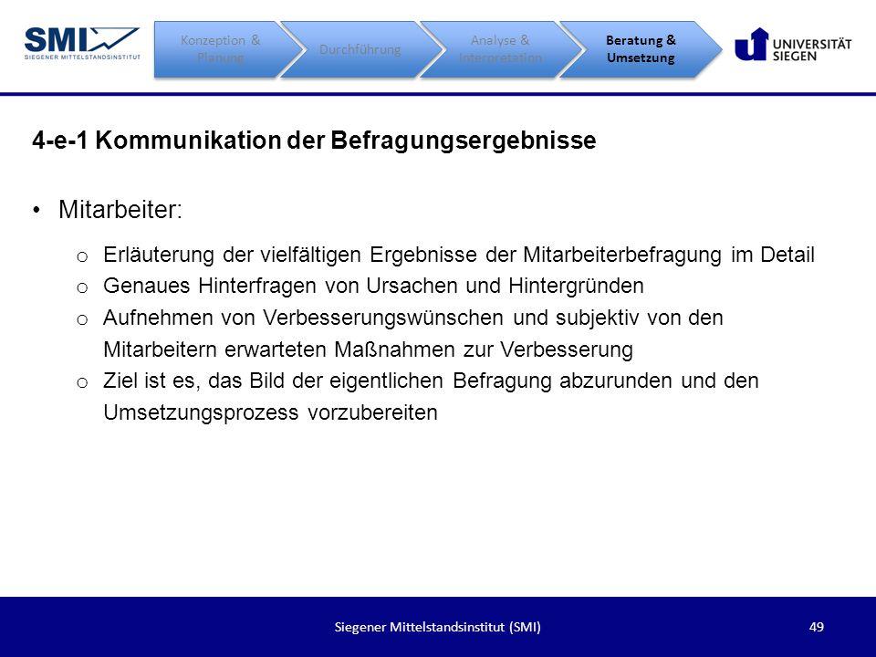 49Siegener Mittelstandsinstitut (SMI) 4-e-1 Kommunikation der Befragungsergebnisse Konzeption & Planung Durchführung Analyse & Interpretation Beratung