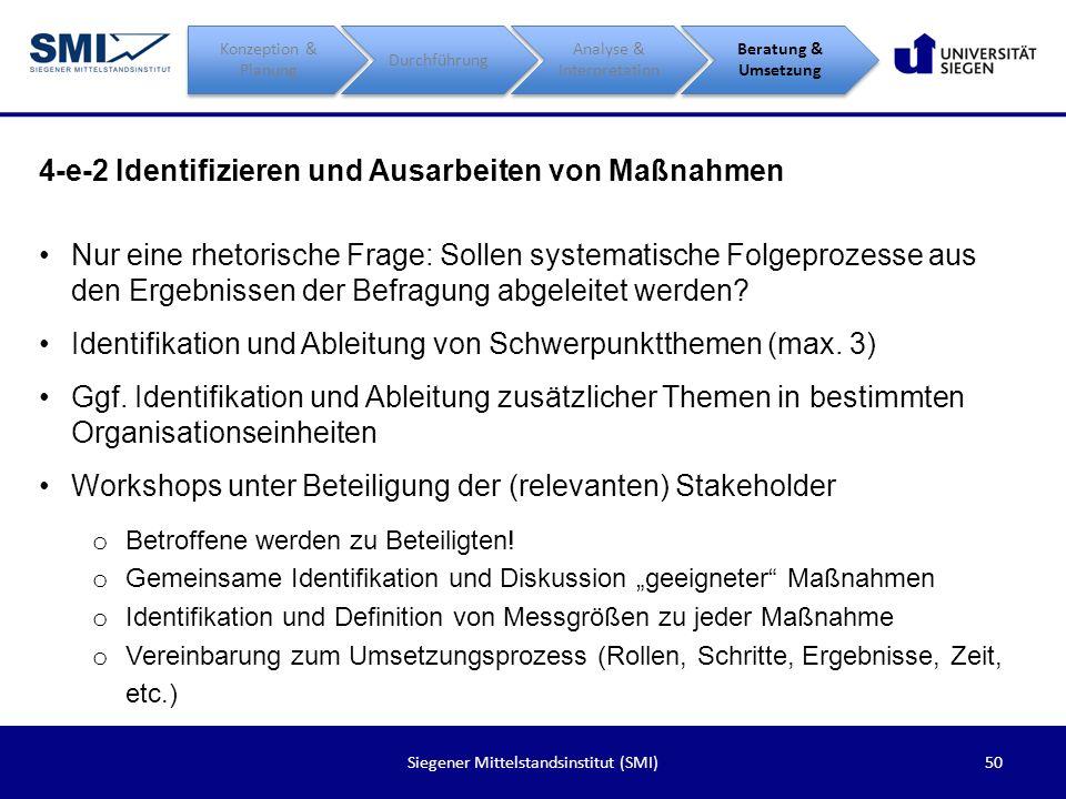 51Siegener Mittelstandsinstitut (SMI) 4-e-3 Umsetzen der Maßnahmen Konzeption & Planung Durchführung Analyse & Interpretation Beratung & Umsetzung Schwierigste Phase des Gesamtprozesses.
