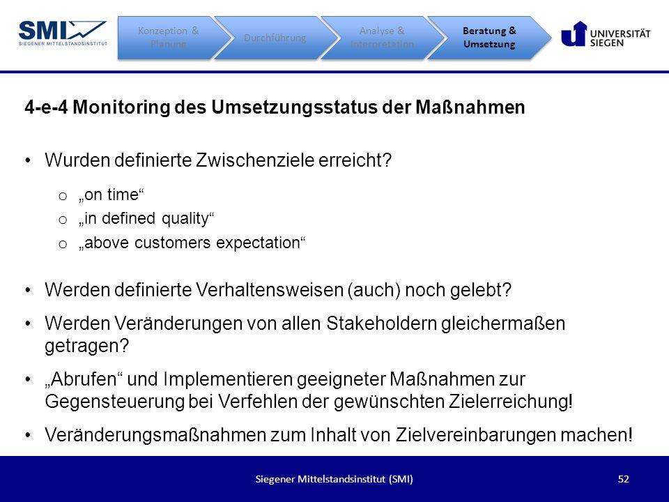 52Siegener Mittelstandsinstitut (SMI) 4-e-4 Monitoring des Umsetzungsstatus der Maßnahmen Konzeption & Planung Durchführung Analyse & Interpretation B