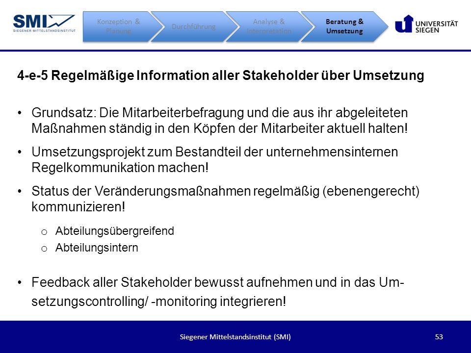 53Siegener Mittelstandsinstitut (SMI) 4-e-5 Regelmäßige Information aller Stakeholder über Umsetzung Konzeption & Planung Durchführung Analyse & Inter