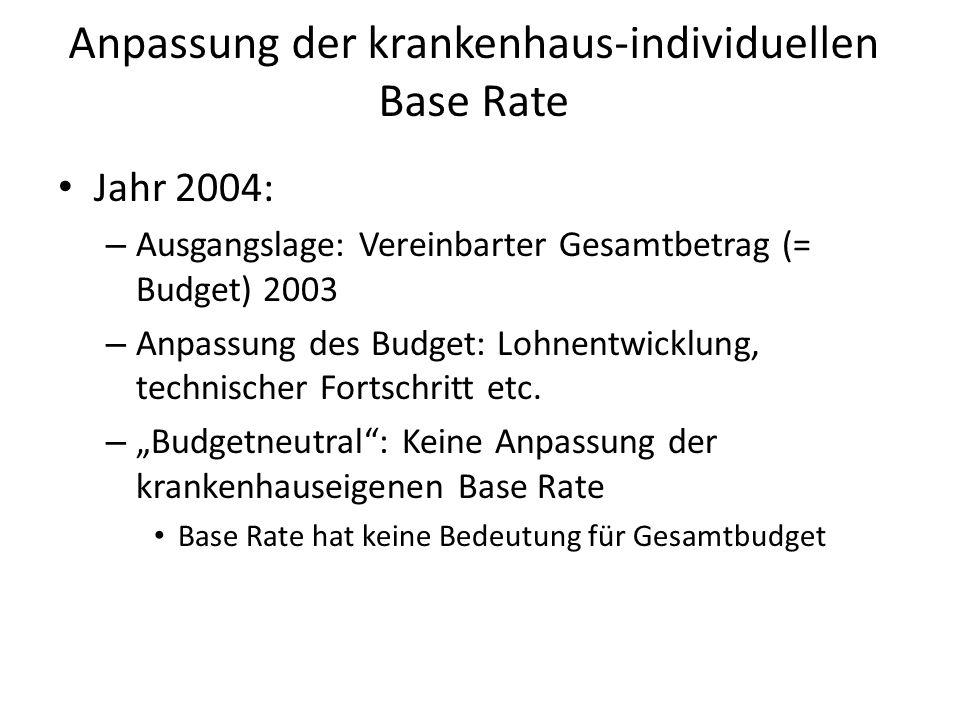 Anpassung der krankenhaus-individuellen Base Rate Jahr 2004: – Ausgangslage: Vereinbarter Gesamtbetrag (= Budget) 2003 – Anpassung des Budget: Lohnent