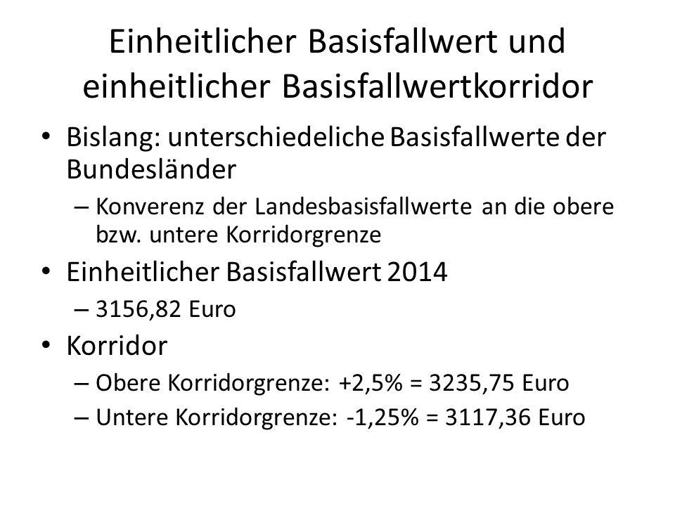 Einheitlicher Basisfallwert und einheitlicher Basisfallwertkorridor Bislang: unterschiedeliche Basisfallwerte der Bundesländer – Konverenz der Landesbasisfallwerte an die obere bzw.