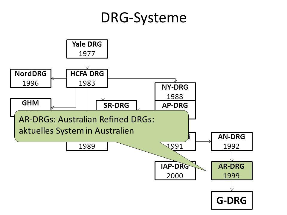 DRG-Systeme Yale DRG 1977 HCFA DRG 1983 NordDRG 1996 GHM 1986 RDRG 1989 SR-DRG 1994 AP-DRG 1990 NY-DRG 1988 APR-DRG 1991 IAP-DRG 2000 AN-DRG 1992 AR-DRG 1999 G-DRG AR-DRGs: Australian Refined DRGs: aktuelles System in Australien