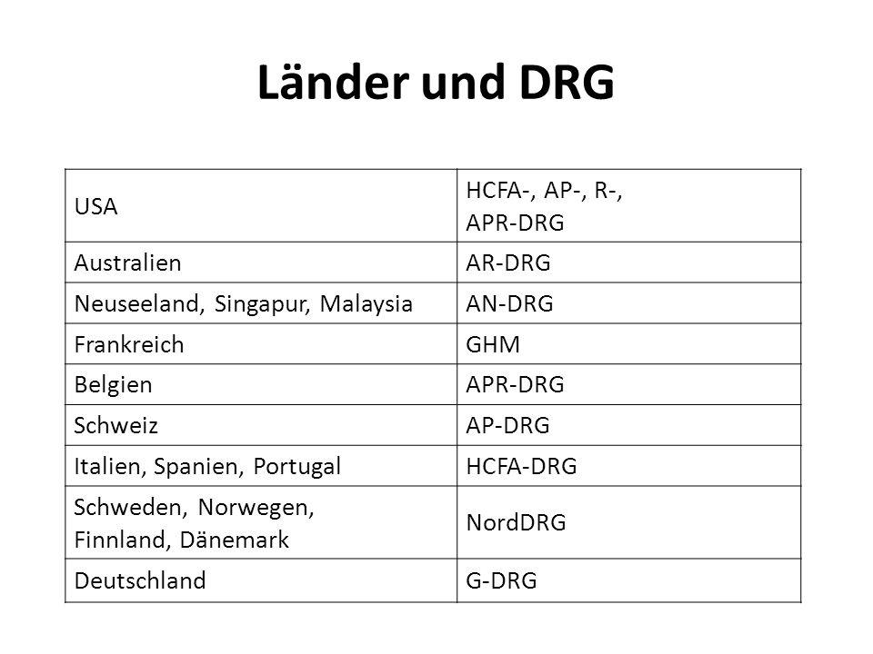 Länder und DRG USA HCFA-, AP-, R-, APR-DRG AustralienAR-DRG Neuseeland, Singapur, MalaysiaAN-DRG FrankreichGHM BelgienAPR-DRG SchweizAP-DRG Italien, Spanien, PortugalHCFA-DRG Schweden, Norwegen, Finnland, Dänemark NordDRG DeutschlandG-DRG