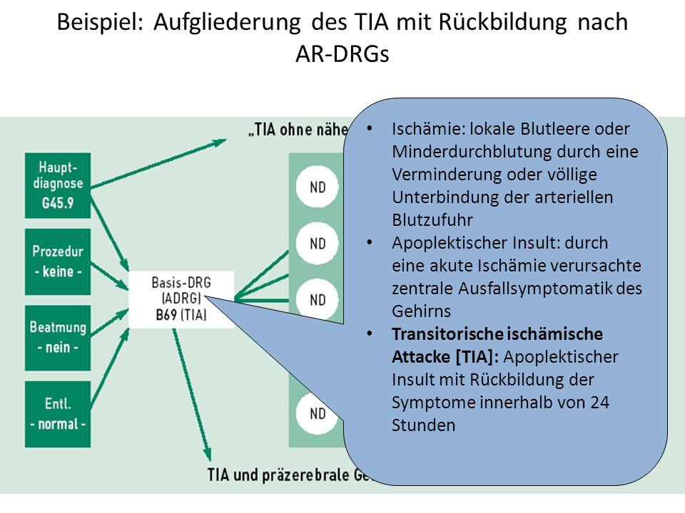 Beispiel: Aufgliederung des TIA mit Rückbildung nach AR-DRGs Ischämie: lokale Blutleere oder Minderdurchblutung durch eine Verminderung oder völlige U