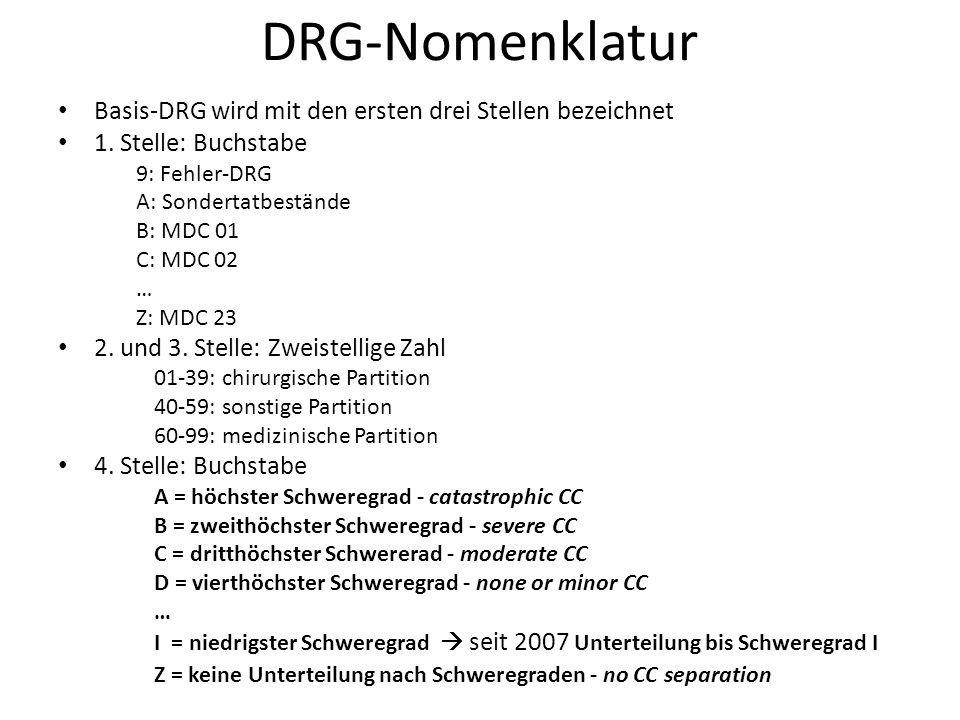 DRG-Nomenklatur Basis-DRG wird mit den ersten drei Stellen bezeichnet 1. Stelle: Buchstabe 9: Fehler-DRG A: Sondertatbestände B: MDC 01 C: MDC 02 … Z: