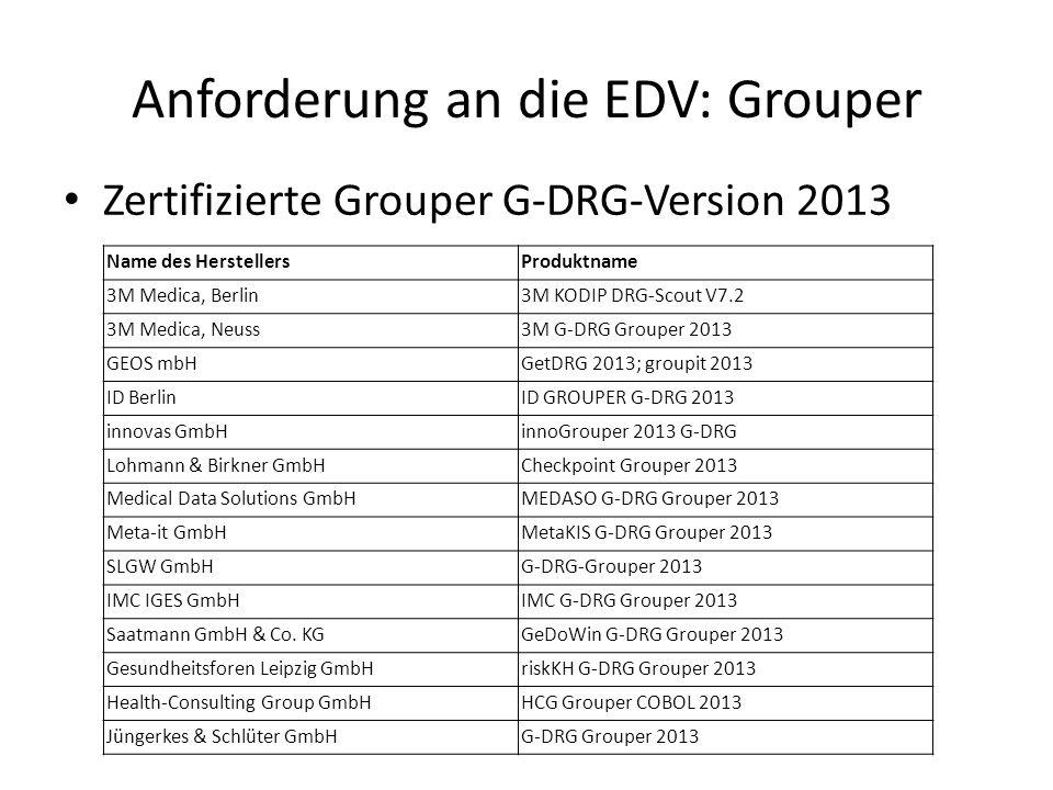 Anforderung an die EDV: Grouper Zertifizierte Grouper G-DRG-Version 2013 Name des HerstellersProduktname 3M Medica, Berlin3M KODIP DRG-Scout V7.2 3M Medica, Neuss3M G-DRG Grouper 2013 GEOS mbHGetDRG 2013; groupit 2013 ID BerlinID GROUPER G-DRG 2013 innovas GmbHinnoGrouper 2013 G-DRG Lohmann & Birkner GmbHCheckpoint Grouper 2013 Medical Data Solutions GmbHMEDASO G-DRG Grouper 2013 Meta-it GmbHMetaKIS G-DRG Grouper 2013 SLGW GmbHG-DRG-Grouper 2013 IMC IGES GmbHIMC G-DRG Grouper 2013 Saatmann GmbH & Co.
