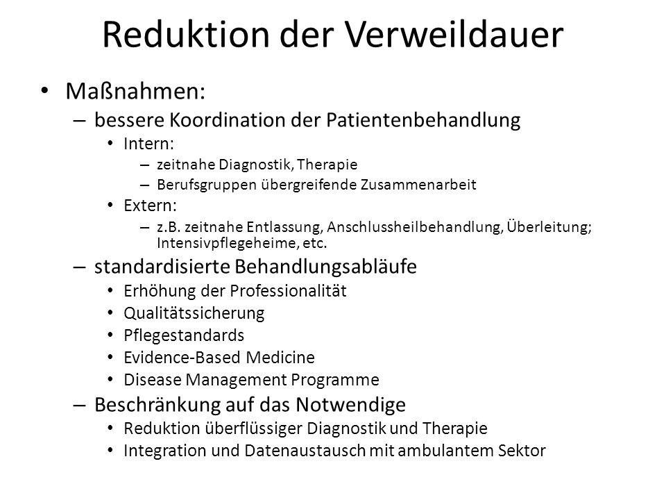 Reduktion der Verweildauer Maßnahmen: – bessere Koordination der Patientenbehandlung Intern: – zeitnahe Diagnostik, Therapie – Berufsgruppen übergreifende Zusammenarbeit Extern: – z.B.