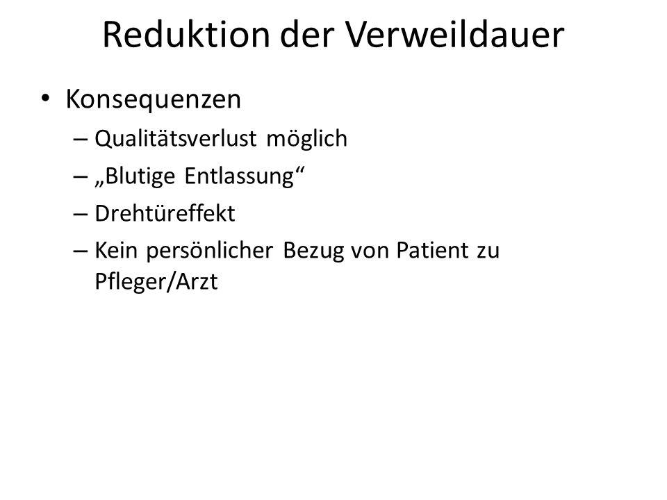 Reduktion der Verweildauer Konsequenzen – Qualitätsverlust möglich – Blutige Entlassung – Drehtüreffekt – Kein persönlicher Bezug von Patient zu Pfleger/Arzt