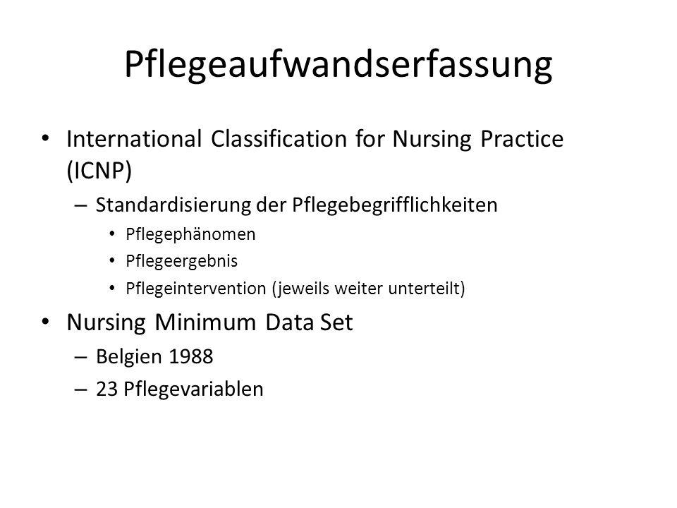 Pflegeaufwandserfassung International Classification for Nursing Practice (ICNP) – Standardisierung der Pflegebegrifflichkeiten Pflegephänomen Pflegeergebnis Pflegeintervention (jeweils weiter unterteilt) Nursing Minimum Data Set – Belgien 1988 – 23 Pflegevariablen