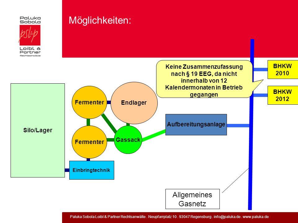 Paluka Sobola Loibl & Partner Rechtsanwälte. Neupfarrplatz 10. 93047 Regensburg. info@paluka.de. www.paluka.de Möglichkeiten: Silo/Lager Fermenter BHK