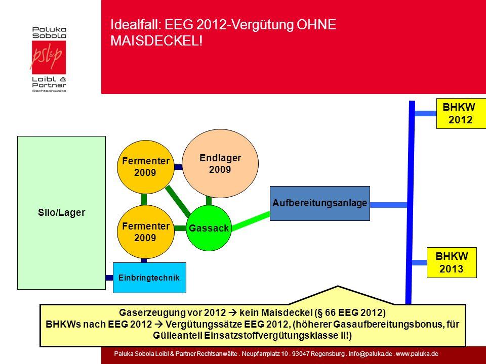 Paluka Sobola Loibl & Partner Rechtsanwälte. Neupfarrplatz 10. 93047 Regensburg. info@paluka.de. www.paluka.de Idealfall: EEG 2012-Vergütung OHNE MAIS