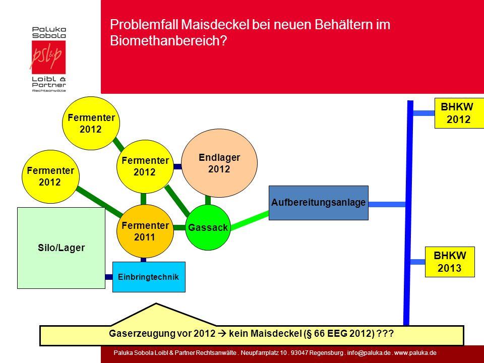 Paluka Sobola Loibl & Partner Rechtsanwälte. Neupfarrplatz 10. 93047 Regensburg. info@paluka.de. www.paluka.de Problemfall Maisdeckel bei neuen Behält