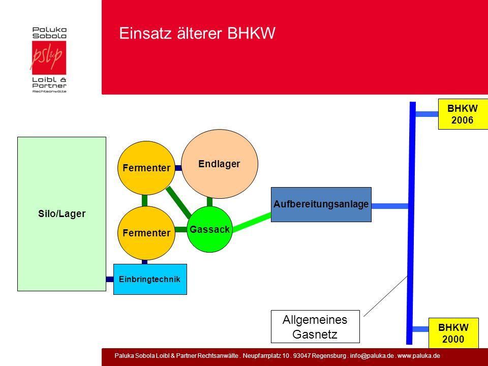 Paluka Sobola Loibl & Partner Rechtsanwälte. Neupfarrplatz 10. 93047 Regensburg. info@paluka.de. www.paluka.de Einsatz älterer BHKW Silo/Lager Ferment