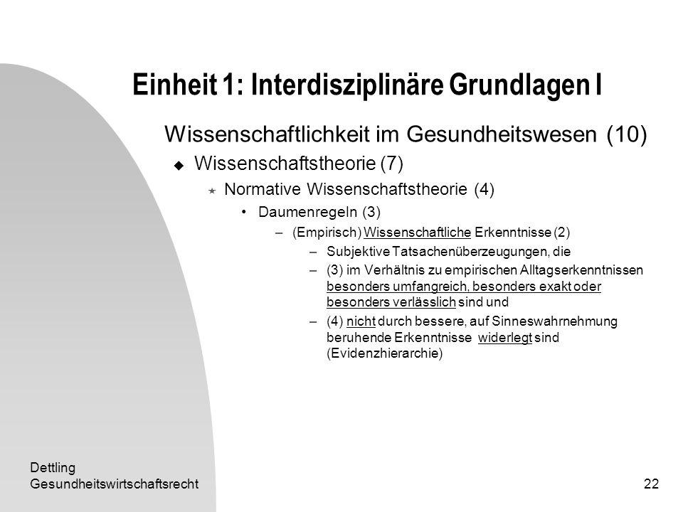 Dettling Gesundheitswirtschaftsrecht22 Einheit 1: Interdisziplinäre Grundlagen I Wissenschaftlichkeit im Gesundheitswesen (10) Wissenschaftstheorie (7