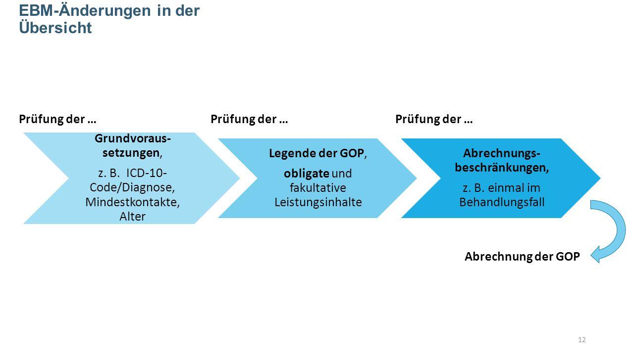 12 EBM-Änderungen in der Übersicht Grundvoraus- setzungen, z.