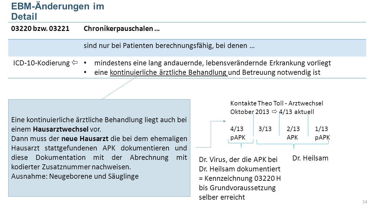 14 EBM-Änderungen im Detail 03220 bzw.