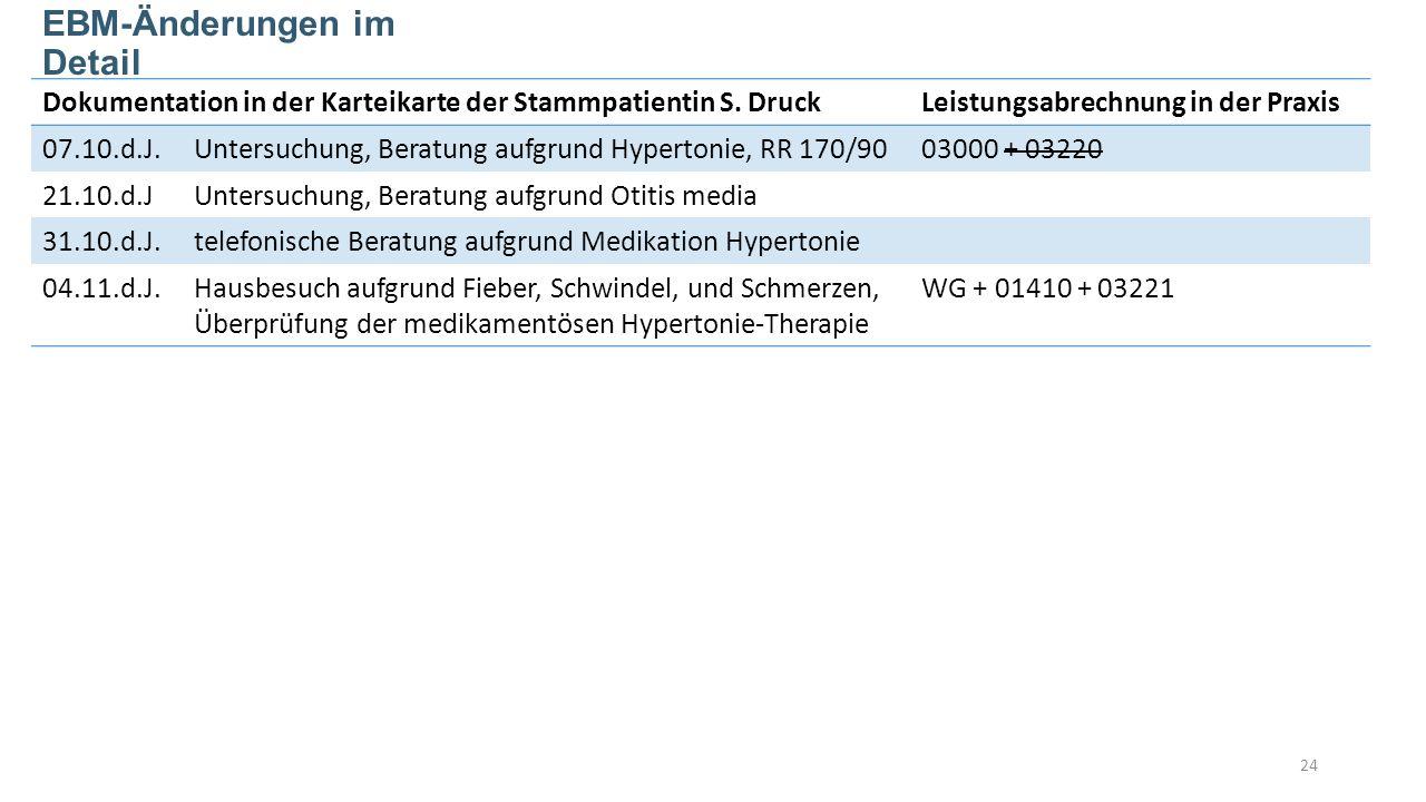 24 EBM-Änderungen im Detail Dokumentation in der Karteikarte der Stammpatientin S.