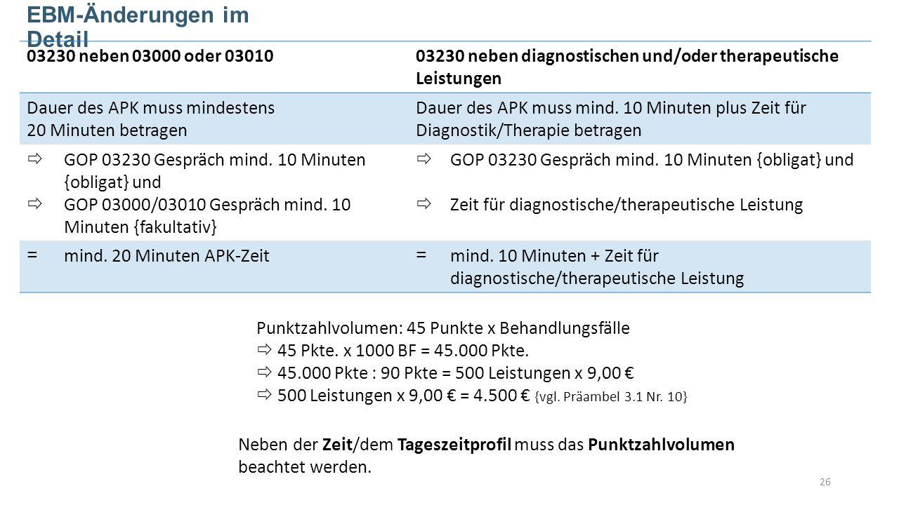 26 EBM-Änderungen im Detail 03230 neben 03000 oder 0301003230 neben diagnostischen und/oder therapeutische Leistungen Dauer des APK muss mindestens 20 Minuten betragen Dauer des APK muss mind.