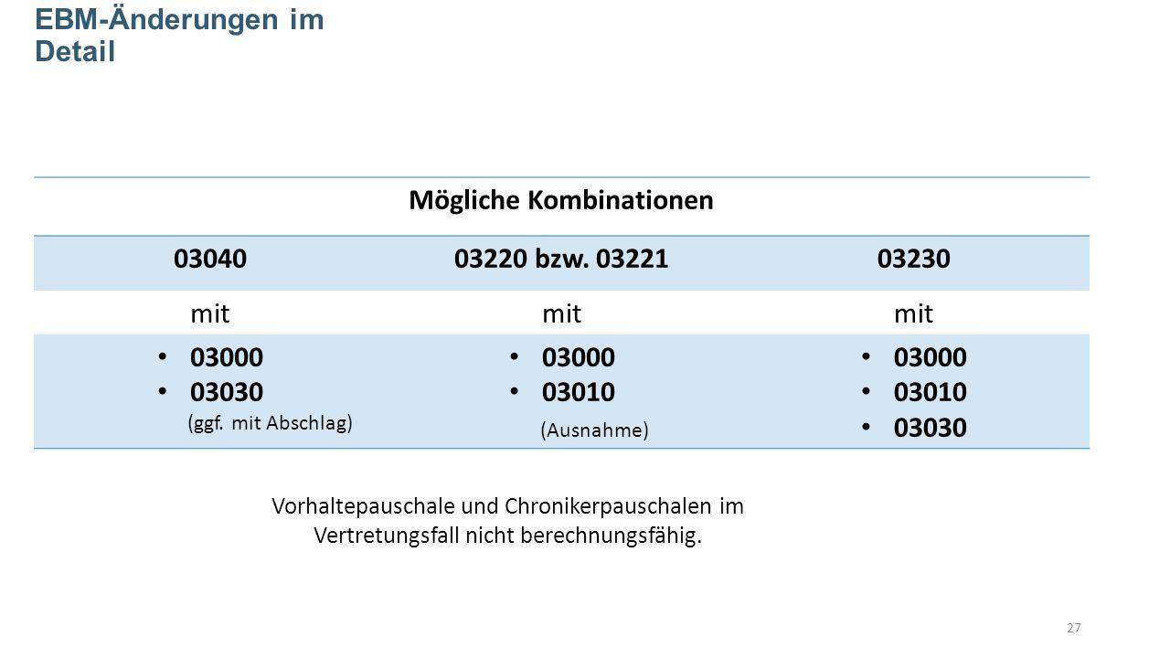 27 EBM-Änderungen im Detail Mögliche Kombinationen 0304003220 bzw.