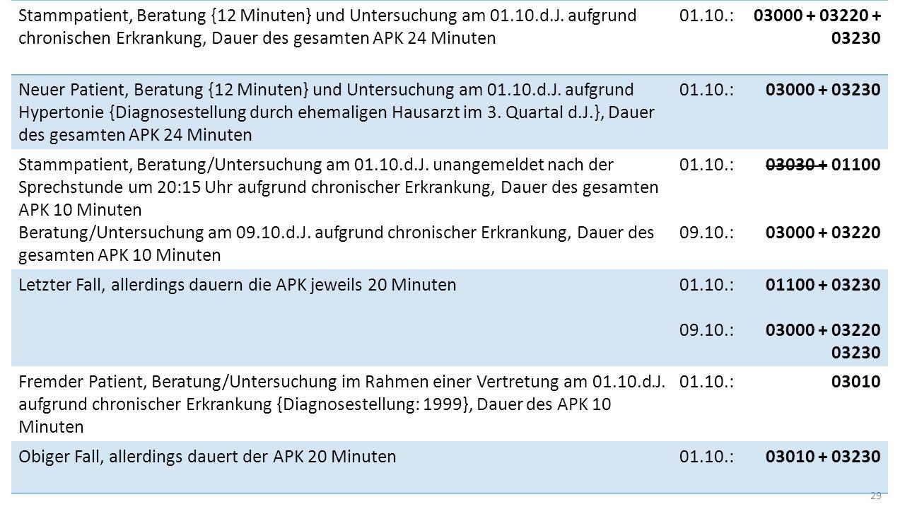 29 Stammpatient, Beratung {12 Minuten} und Untersuchung am 01.10.d.J.