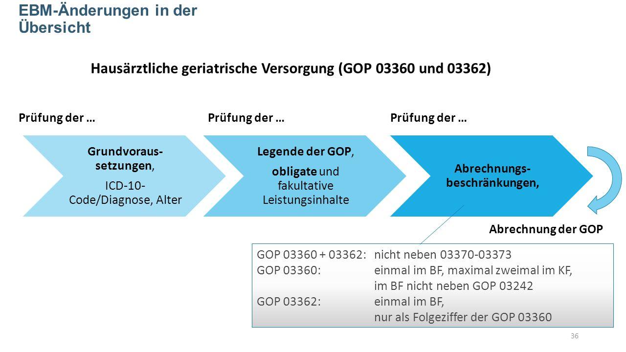 36 EBM-Änderungen in der Übersicht Grundvoraus- setzungen, ICD-10- Code/Diagnose, Alter Legende der GOP, obligate und fakultative Leistungsinhalte Abrechnungs- beschränkungen, Prüfung der … Abrechnung der GOP Hausärztliche geriatrische Versorgung (GOP 03360 und 03362) GOP 03360 + 03362:nicht neben 03370-03373 GOP 03360:einmal im BF, maximal zweimal im KF, im BF nicht neben GOP 03242 GOP 03362:einmal im BF, nur als Folgeziffer der GOP 03360