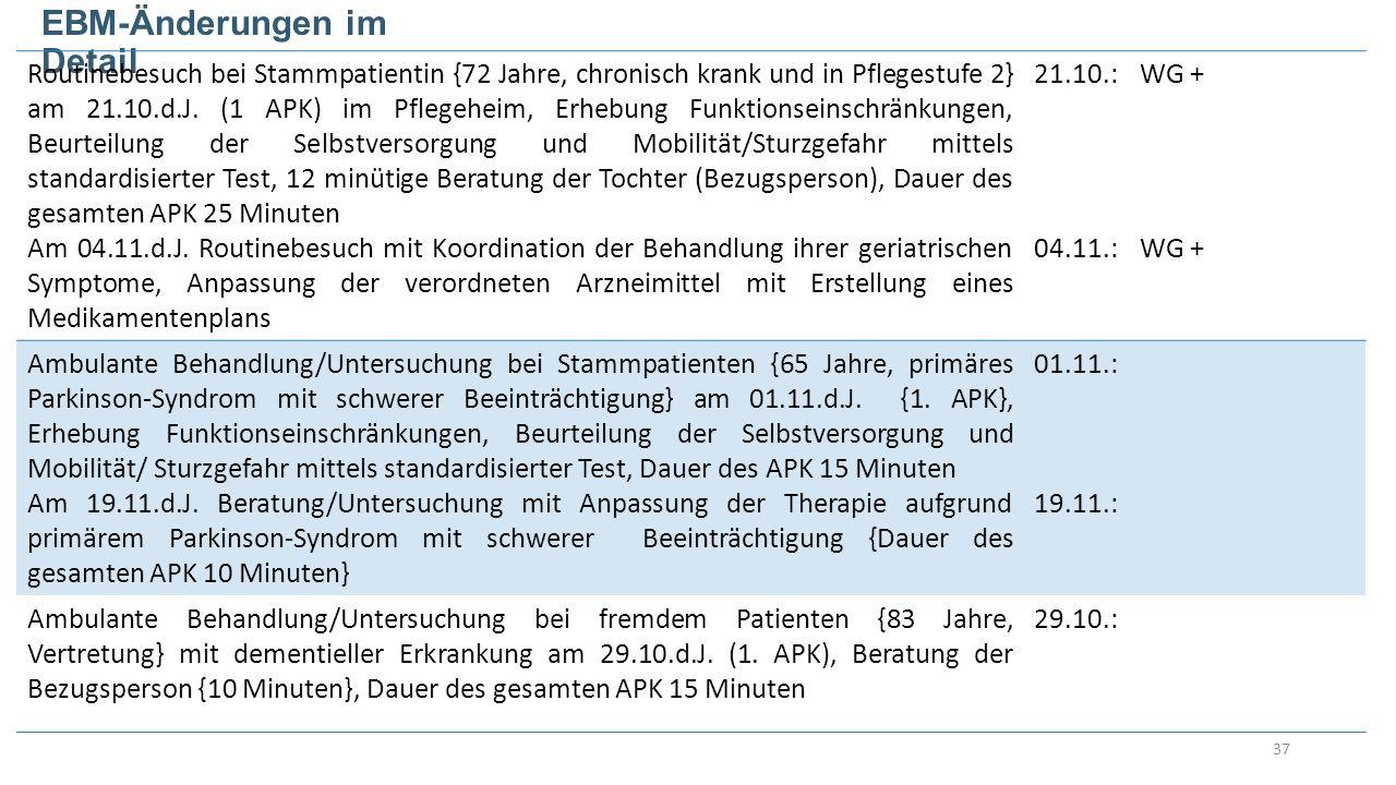 37 EBM-Änderungen im Detail Routinebesuch bei Stammpatientin {72 Jahre, chronisch krank und in Pflegestufe 2} am 21.10.d.J.