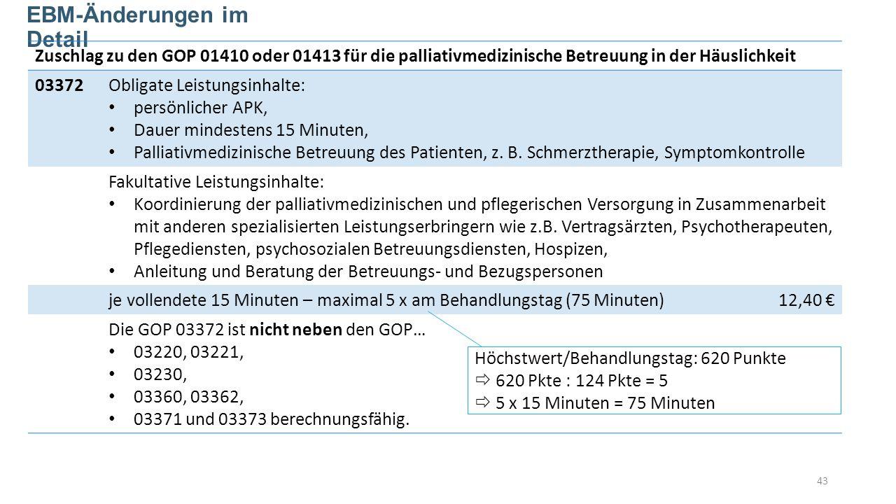 43 EBM-Änderungen im Detail Zuschlag zu den GOP 01410 oder 01413 für die palliativmedizinische Betreuung in der Häuslichkeit 03372Obligate Leistungsinhalte: persönlicher APK, Dauer mindestens 15 Minuten, Palliativmedizinische Betreuung des Patienten, z.