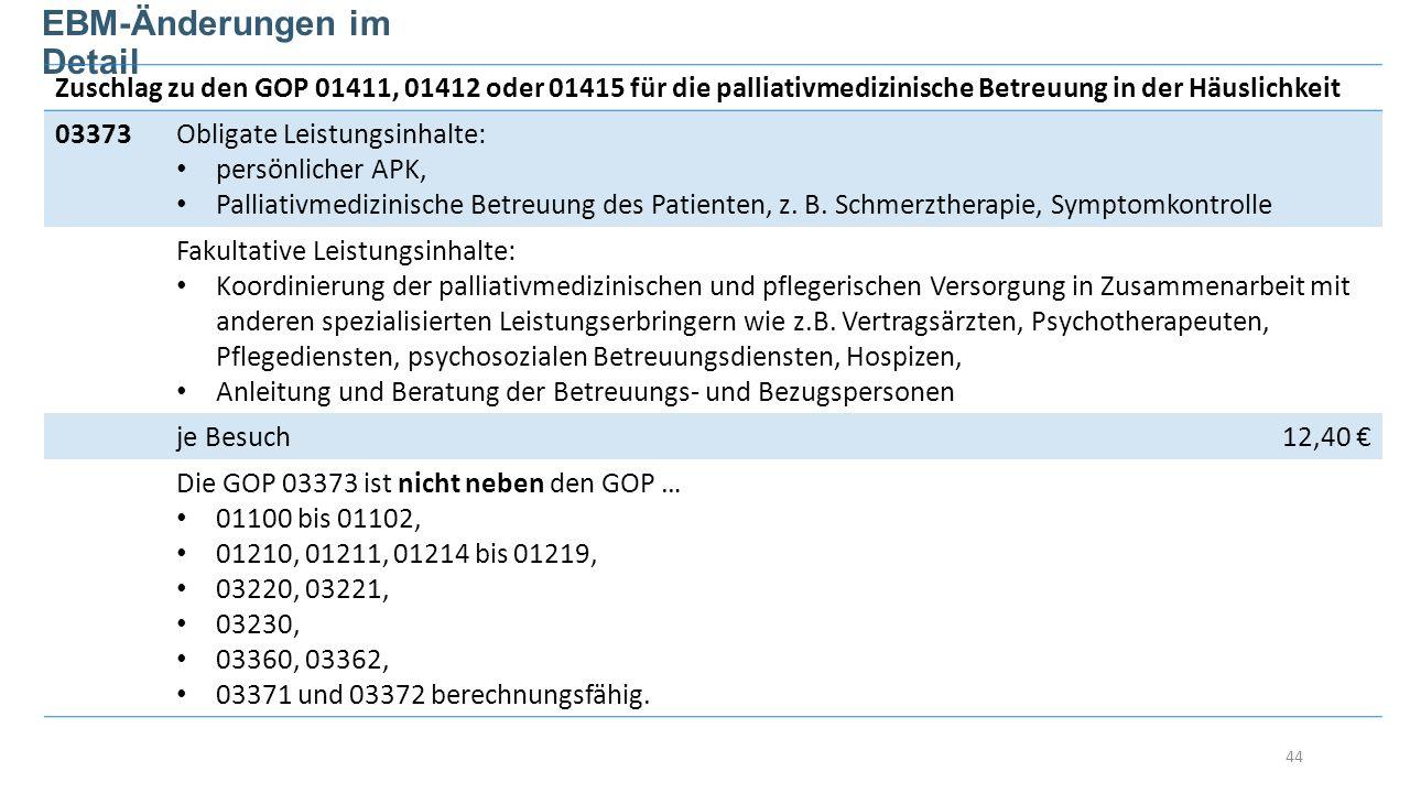 44 EBM-Änderungen im Detail Zuschlag zu den GOP 01411, 01412 oder 01415 für die palliativmedizinische Betreuung in der Häuslichkeit 03373Obligate Leistungsinhalte: persönlicher APK, Palliativmedizinische Betreuung des Patienten, z.