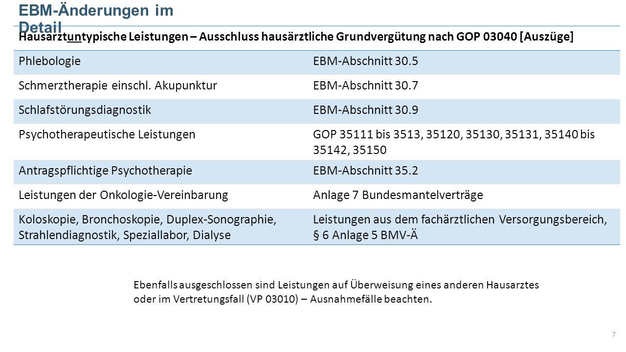 8 EBM-Änderungen im Detail Versichertenpauschale (VP) + Zusatzpauschale für die Wahrnehmung des hausärztlichen Versorgungsauftrags 03040 = + 14,00 03110 bis 03112 03000bis zum vollendeten 4.
