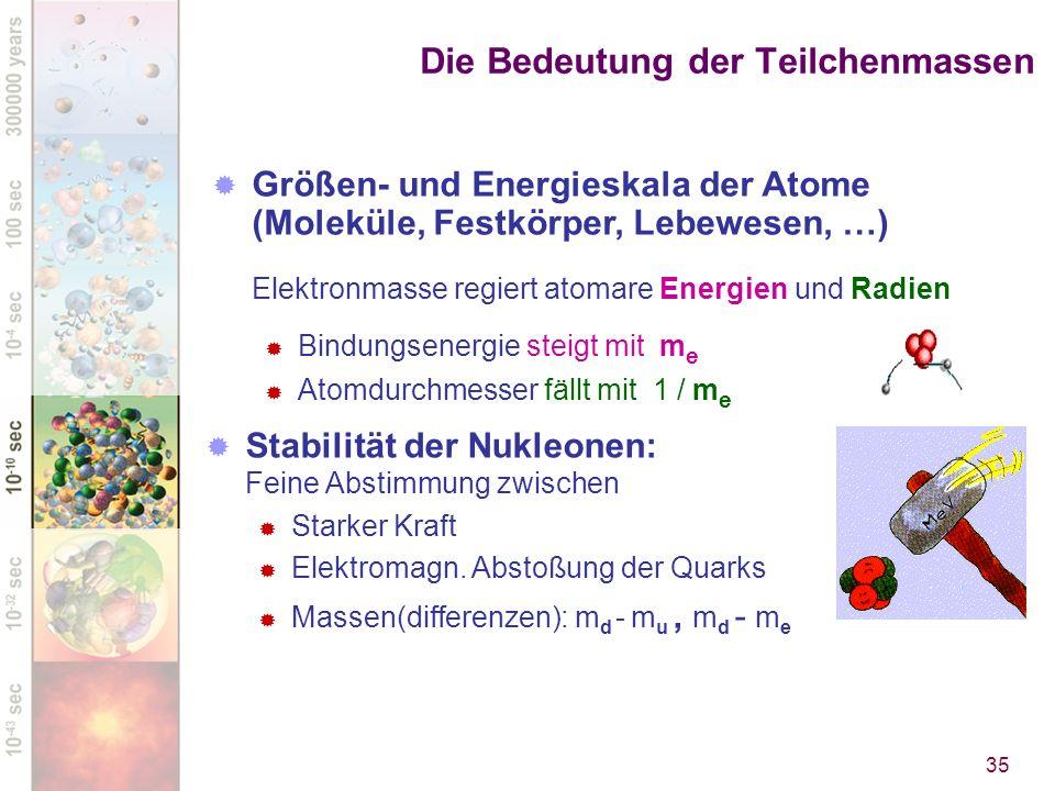 Die Bedeutung der Teilchenmassen 35 Stabilität der Nukleonen: Feine Abstimmung zwischen Starker Kraft Elektromagn. Abstoßung der Quarks Massen(differe